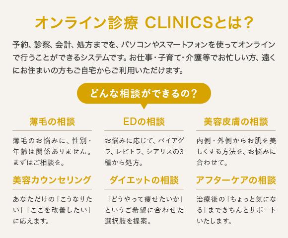 オンライン診療CLINICSとは